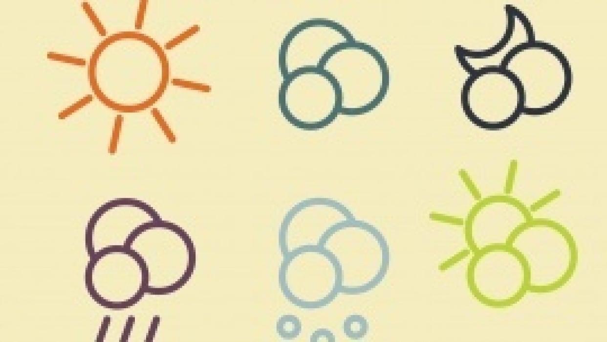 Letterpress Weather - student project