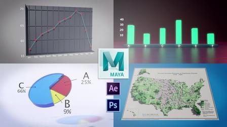 3D Animation & Data Visualization in Autodesk Maya