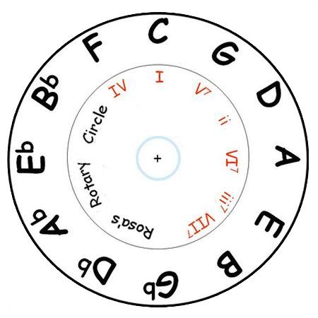 d206f9b2