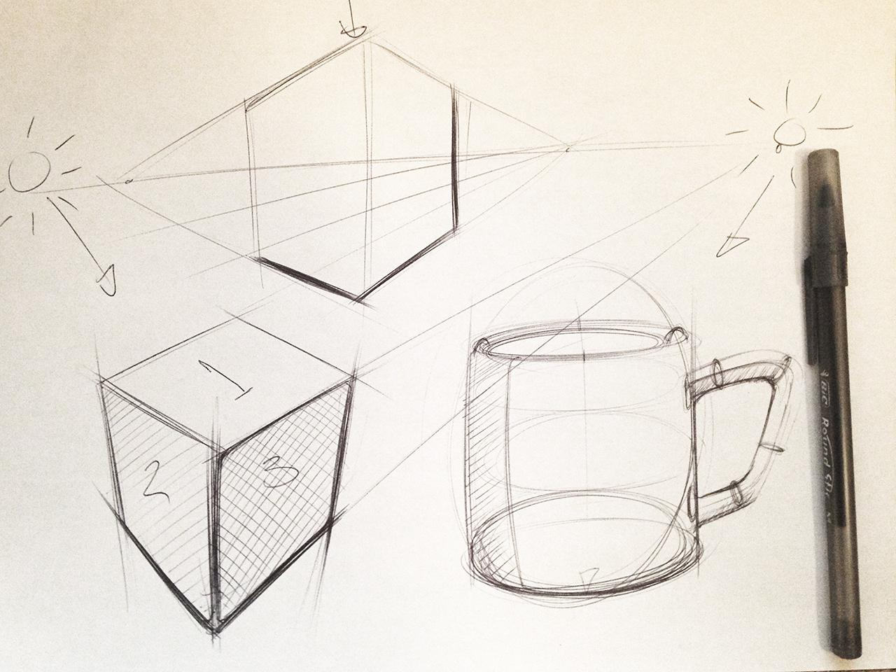 industrial design sketching learn to sketch products in perspective