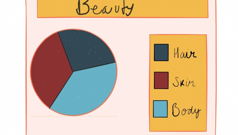 Daily Beauty Routine