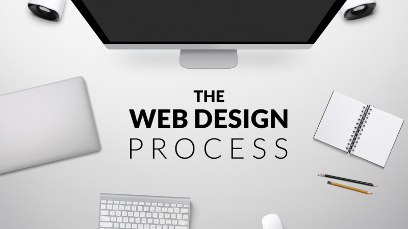 The Web Design Process Planning Out A Website Skillshare Projects