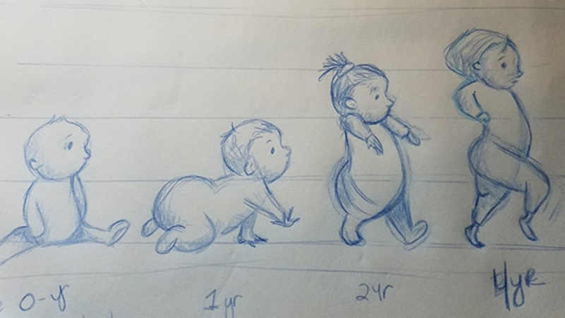 Drawing from baby to 8 yr