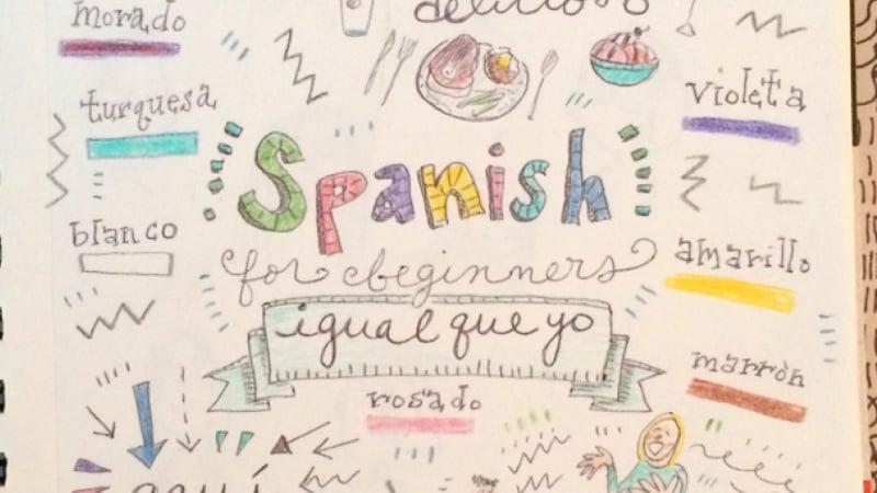 Illustrated Spanish Lesson