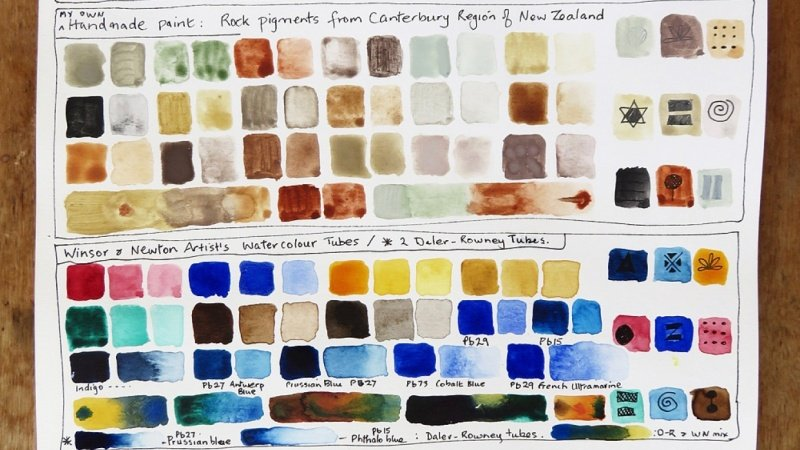 A guide to watercolour paints exercises