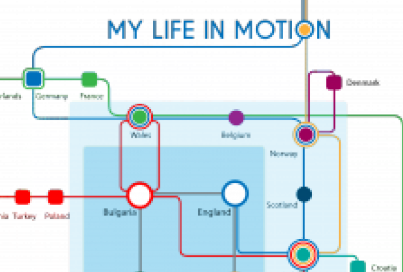 My life in motion