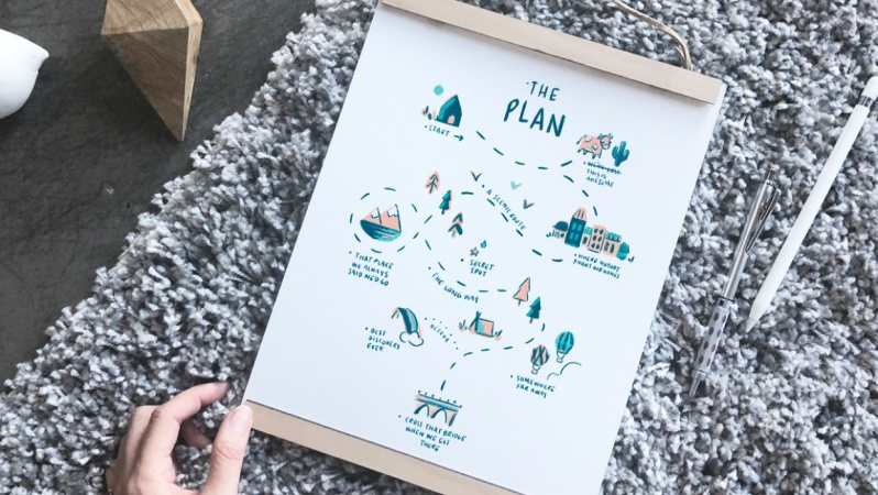 Class Project Example: The Plan!