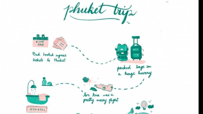 Illustrated Map of my journey to Phuket