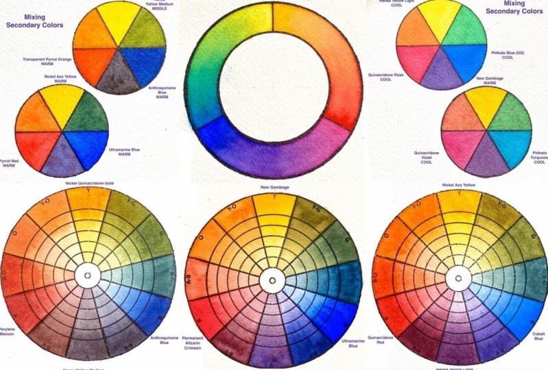 Shane's  Mixing Color Wheels