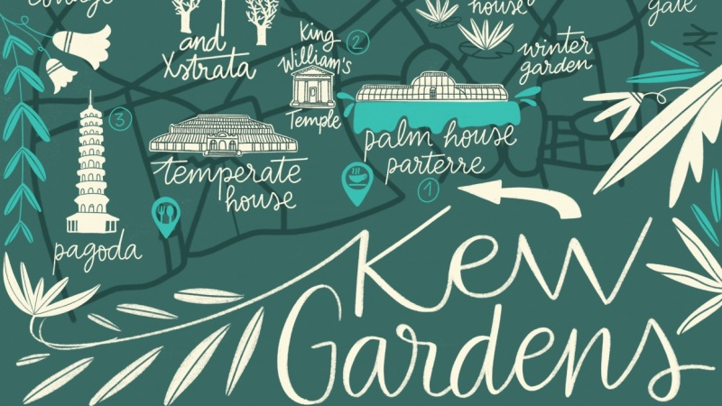 Kew gardens illustrated map and London bridges