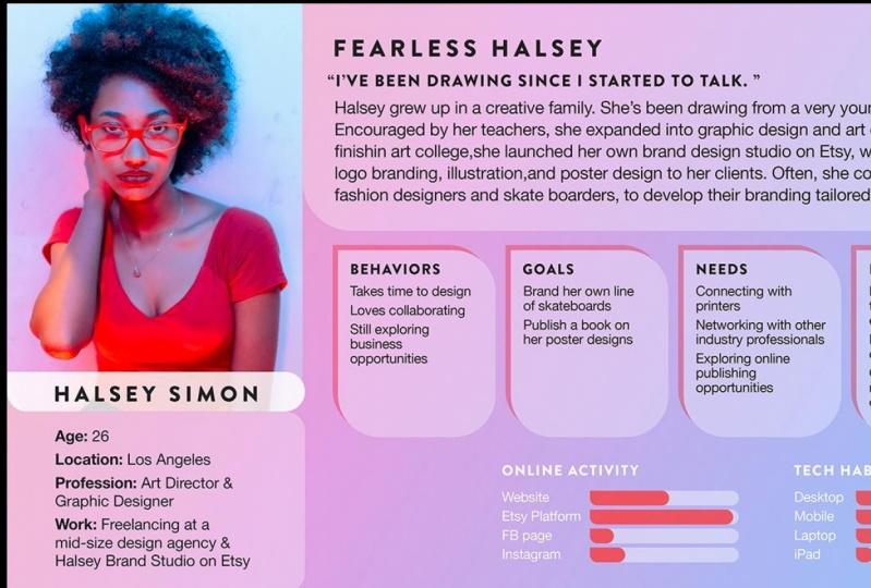 Halsey Simon