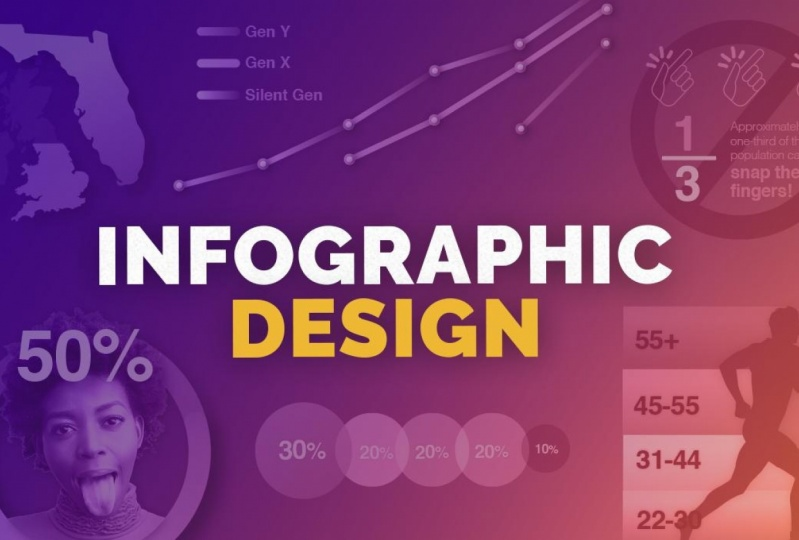 Infographic Design Project