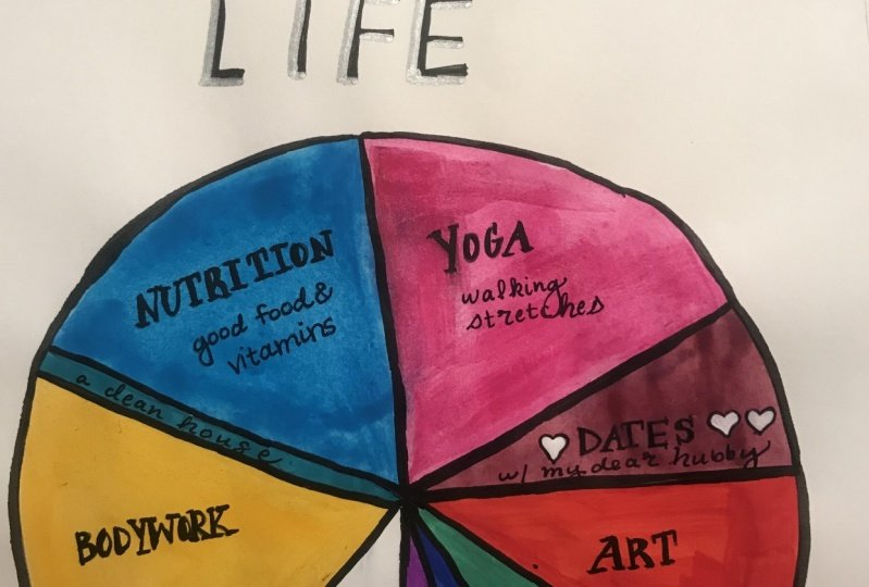 Mental Health Art Journaling