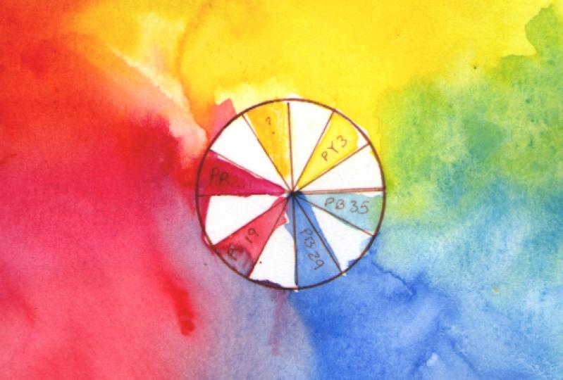 Quickie wheel