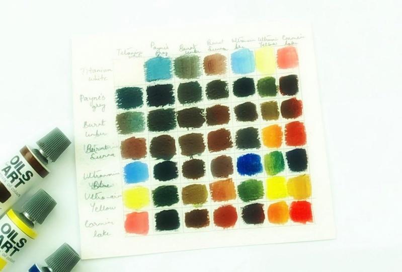 Oil paint color chart