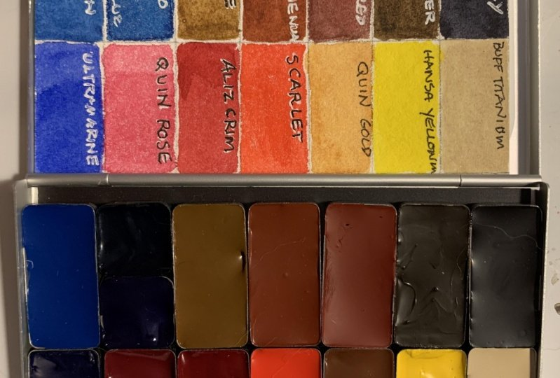 Color Wheels: Unraveling the mystery of color