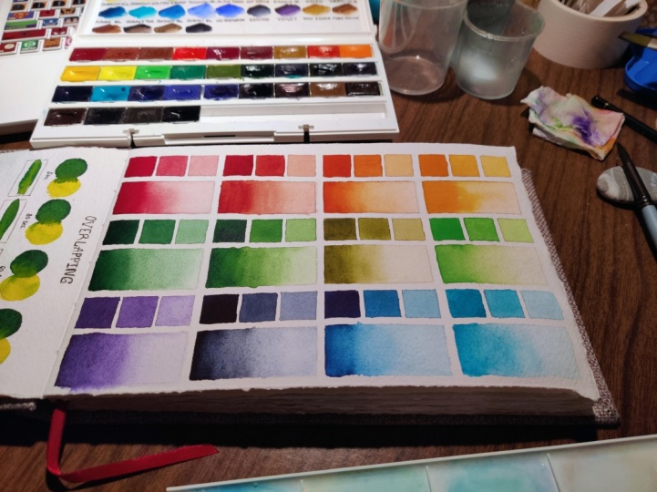 Mixing Water with Watercolor Paint
