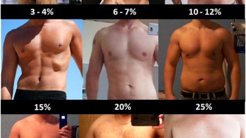 Achieve 15% Body Fat