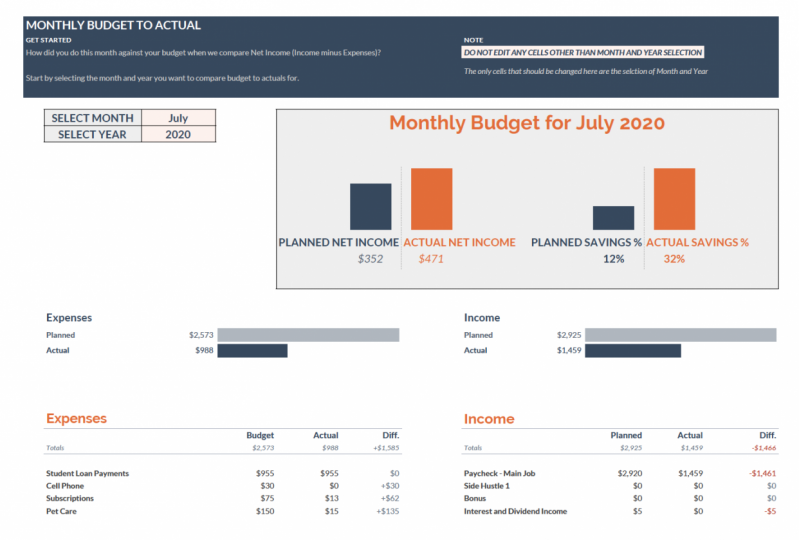 Mid-Year 2020 Budget
