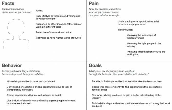 Milestone #1: Customer Persona's, Interviews and 1 Paragraph Narratives