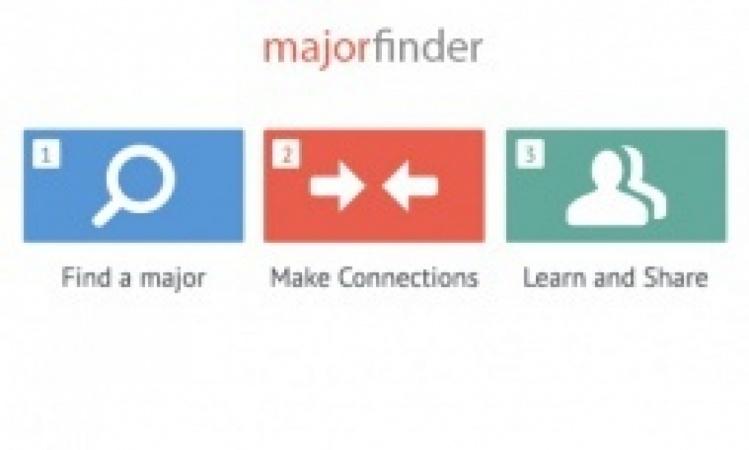UPDATE 2 - MajorFinder