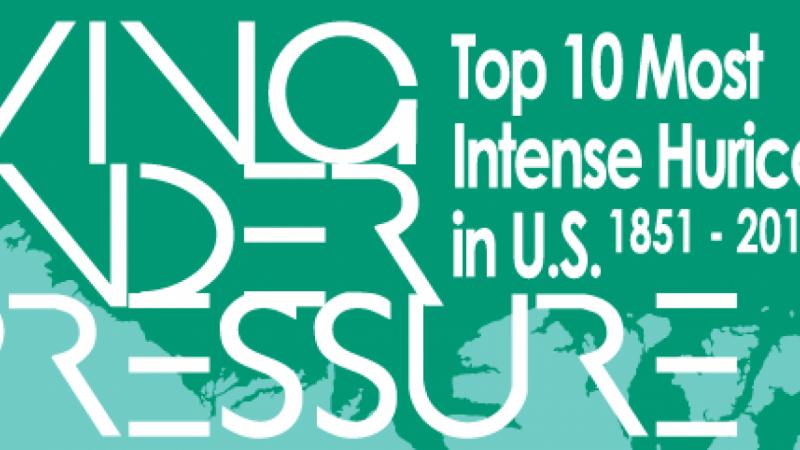 Living Under Pressure - Top 10 Most Intense Hurricanes in US