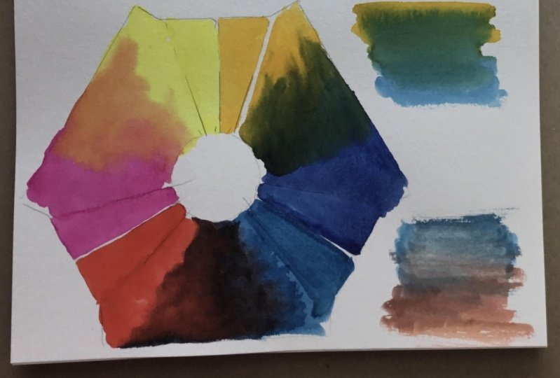 Study of pigments simplified