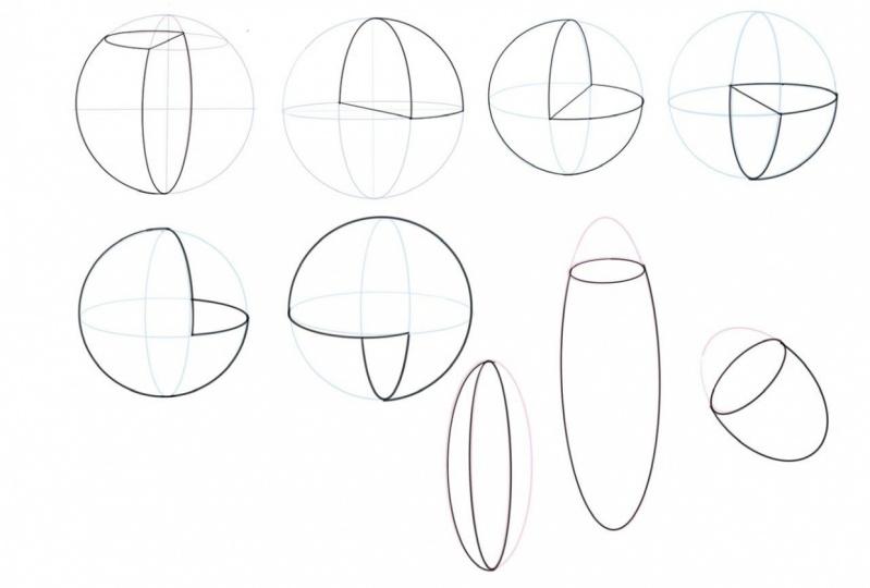 Sphere Practice