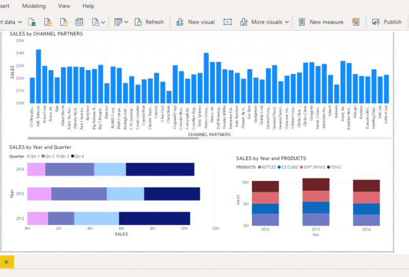 Project_Power Bi