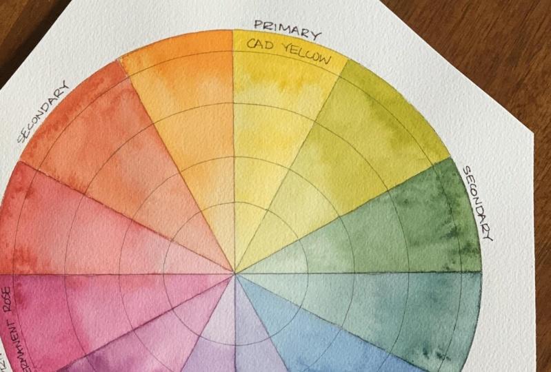 Watercolor Colorwheel
