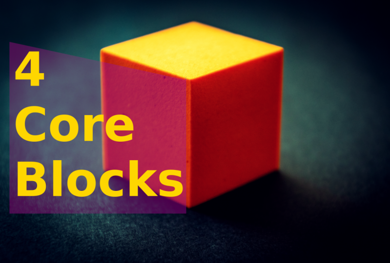 my 4 Core Blocks- How to Design a Productivity System That Helps You Grow | Lear