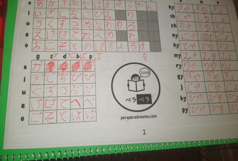 Hiragana Chart Project