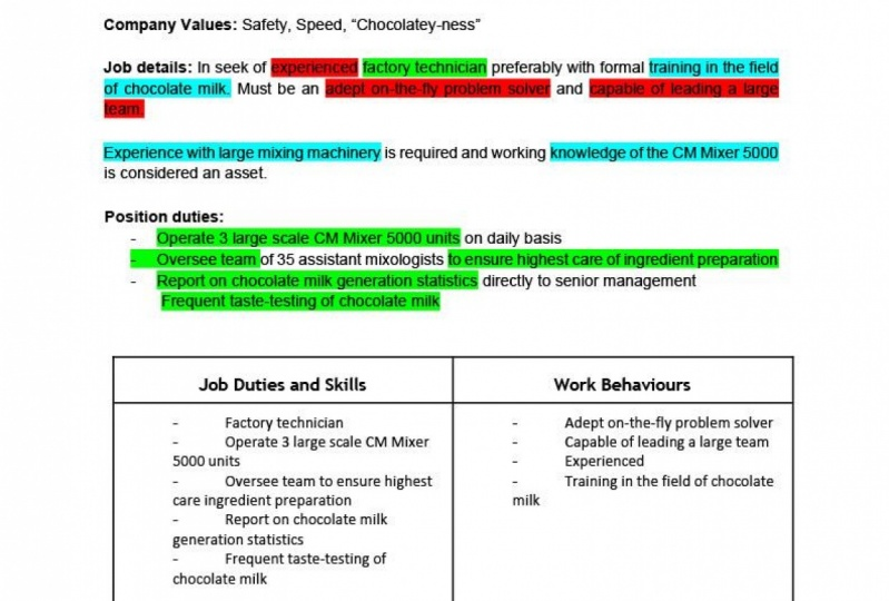 Activity 1 Dissect job postings