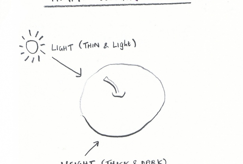 Secrets of Drawing: Three Easy Ways to Improve Your Line Drawings