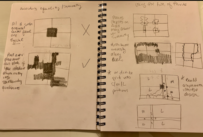 My notes on Rule of Thirds