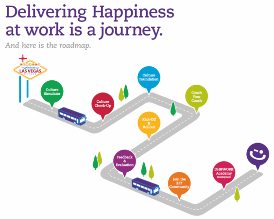 5 Step Roadmap