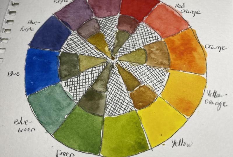 Watercolor Mixing...