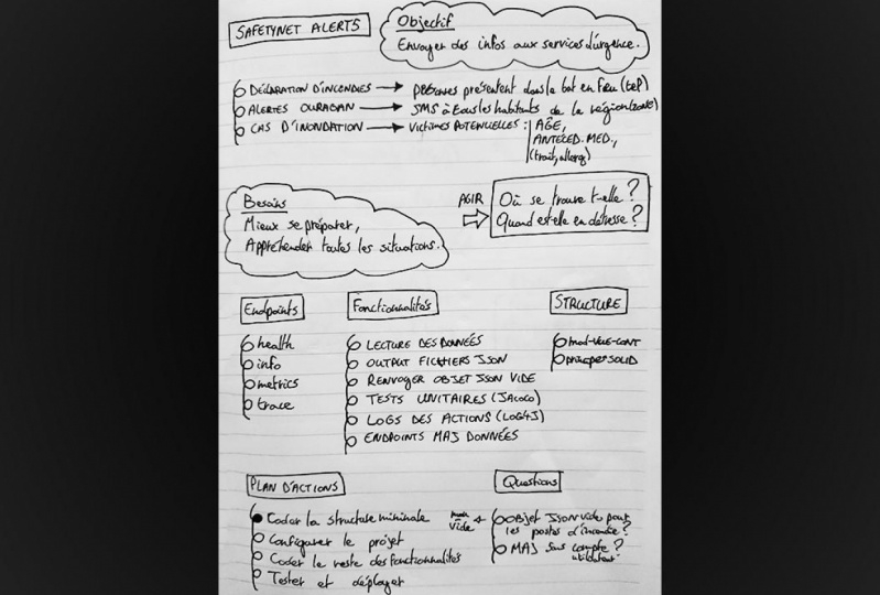 French notes on a computer science project
