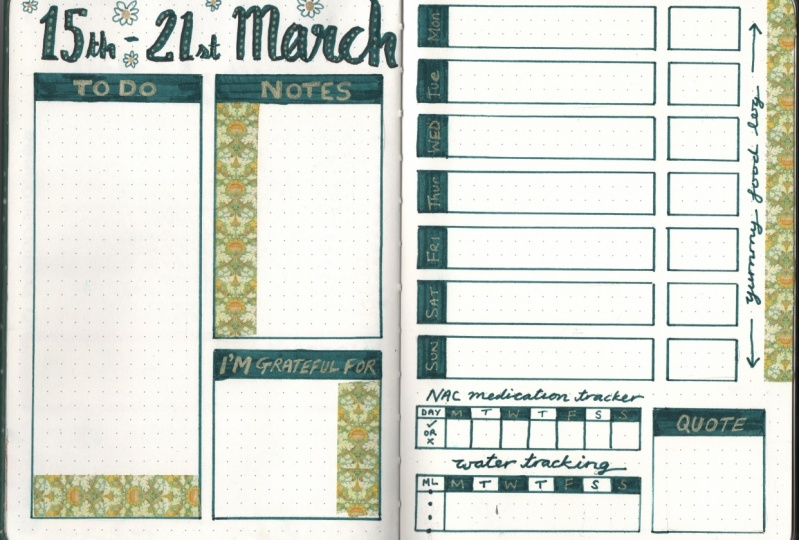 Colourful Weekly Spread