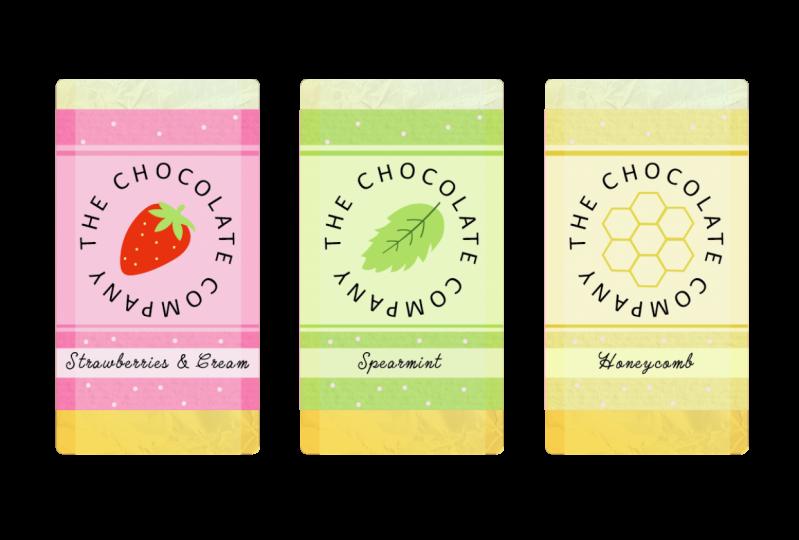 Chocolate Bar Project
