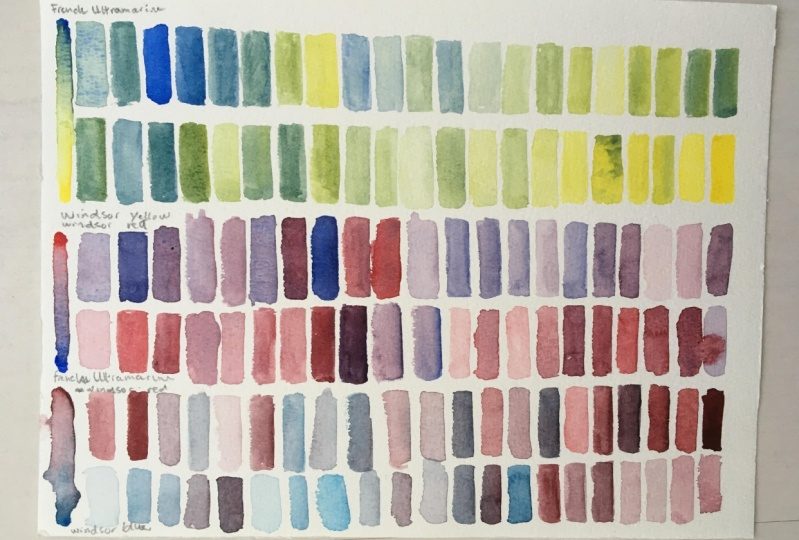 Cool vs. warm swatches in watercolour