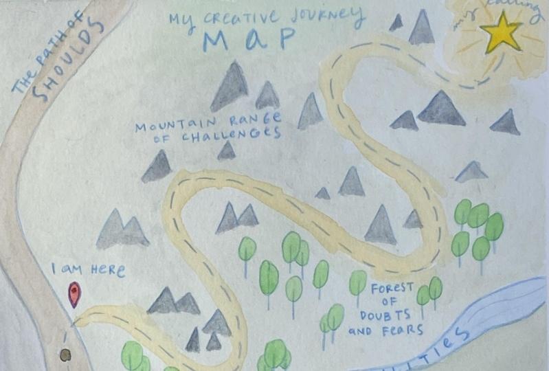 Creative Journey Map