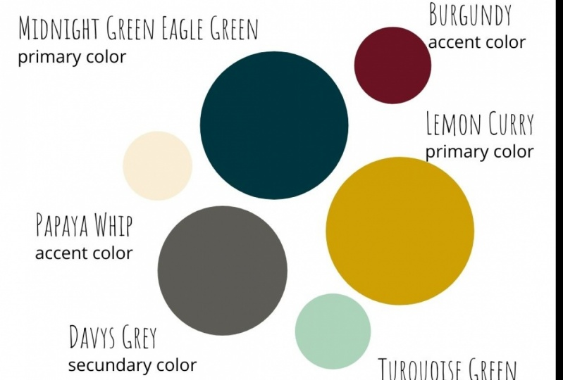 Branding Uncovered Color Palettes - The Power of the Perfect Palette