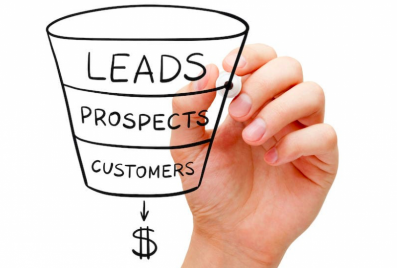 Marketing strategy - sales funnel