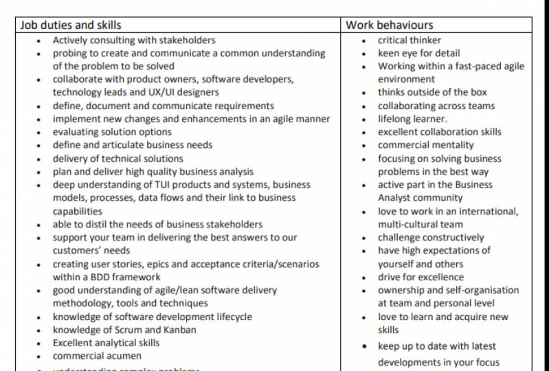 Job Research Activity
