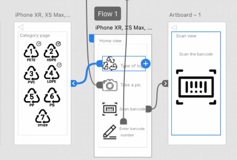 Prototype | Recyclable items identification app