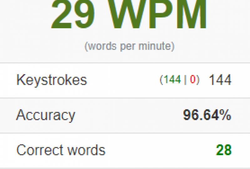 29 Words per minute
