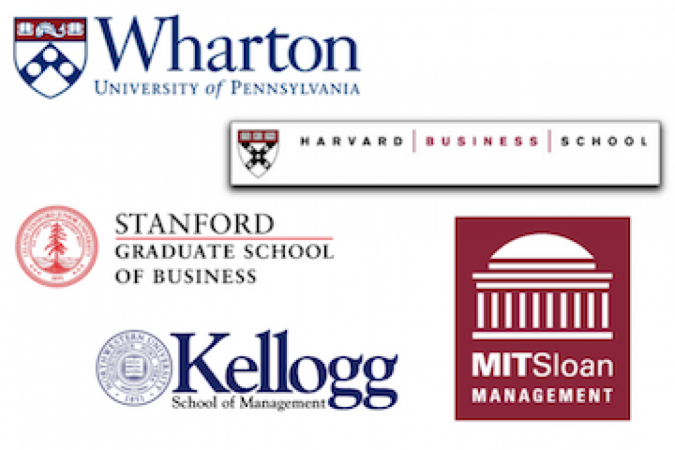 MBA Applications Demystified: Mastering the 10 Steps of Business School Applications