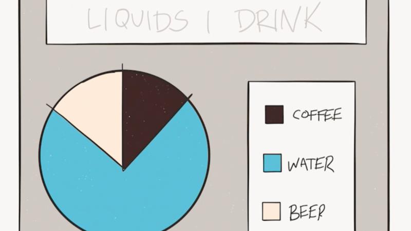 Liquids I Drink Everyday
