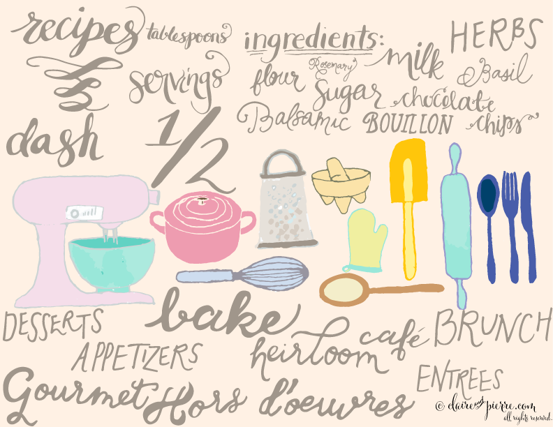 Finally I Chose My Favorite Words And Clipart Images Created The Brushes
